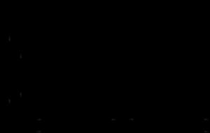 Vijačne čaure sa samo-otkidajućom glavom