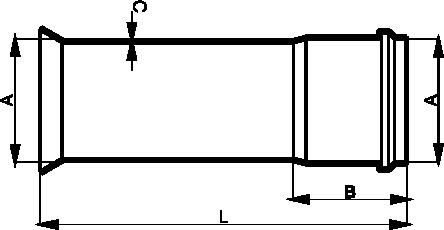 UVODNIK PVC CEVI