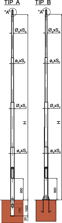 SEGMENTNI CEVNI  -  ČELIČNI STUBOVI